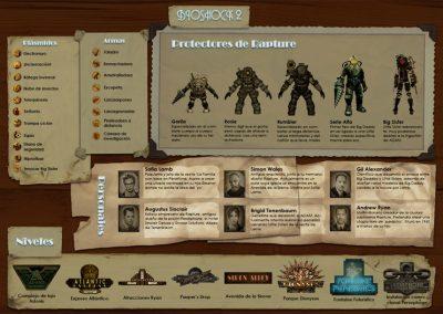 Infografia de BioShock 2